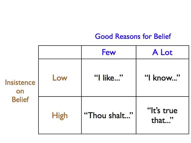 Belief language