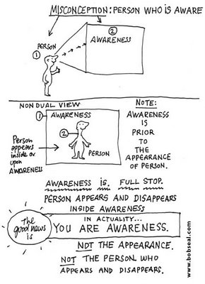 Awareness cartoon