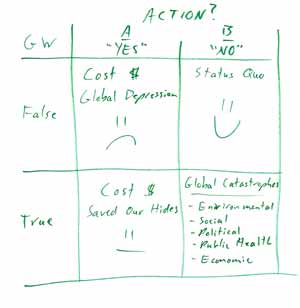 Drawing-decision-grid