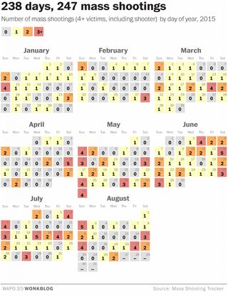 Mass_shootings_calendar.0
