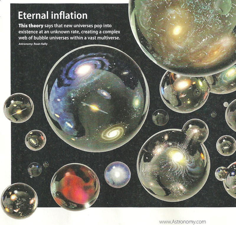 Eternal inflation