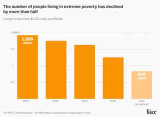 UN-report-poverty.0