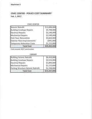 Civic Center - Police Cost Summary - Attachment 3
