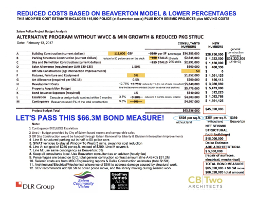 POLICE+SEISMIC REVISED COST  2 02-13-2017