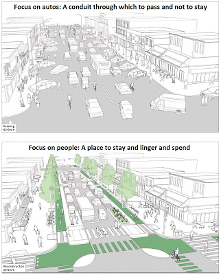 NACTO Urban Street Redesign with comments