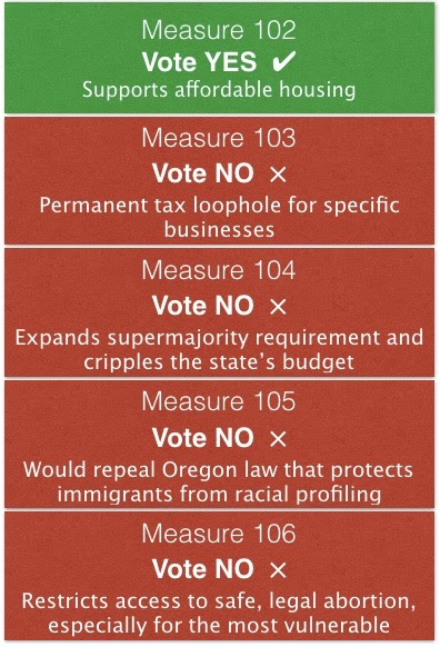 Oregon ballot measures