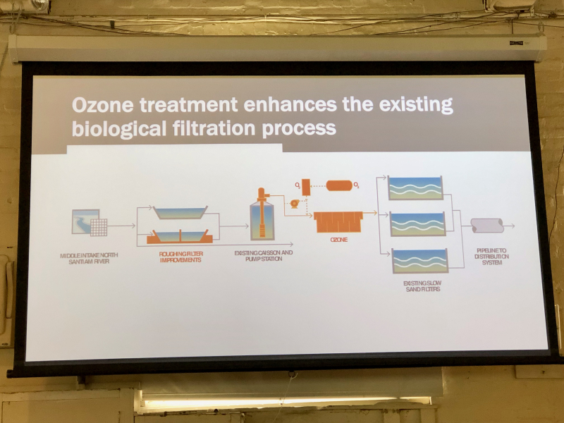 Ozone treatment 2