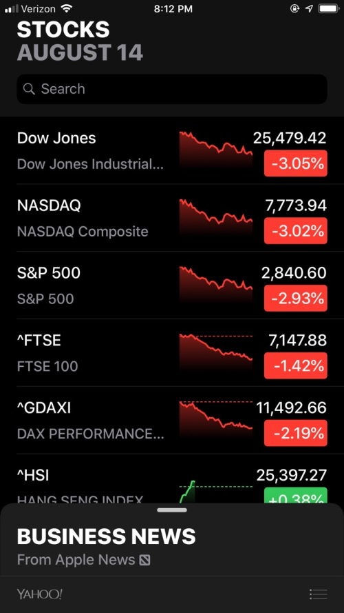 Stocks drop