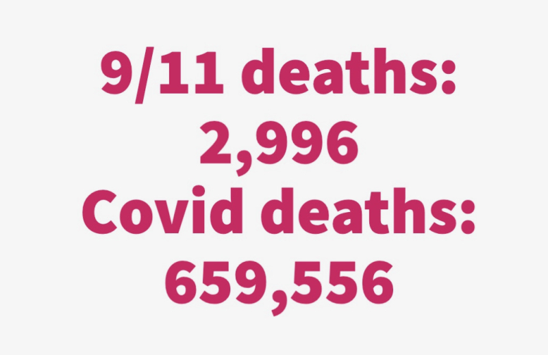 9-11 and Covid deaths